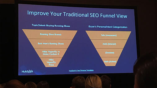 Inbound-Vortrag-Organic-Growth-SEO-Funnel